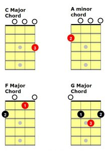 basic-chord-small